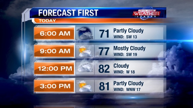 Weather Now: Cooler Air Arrives, Isolated Storms