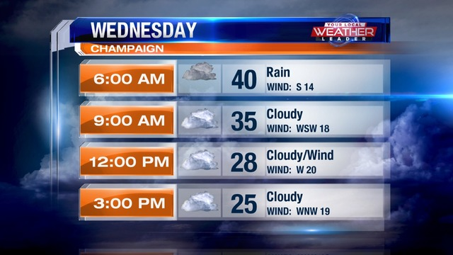 Weather Now: Cold, Steady Rain Tonight